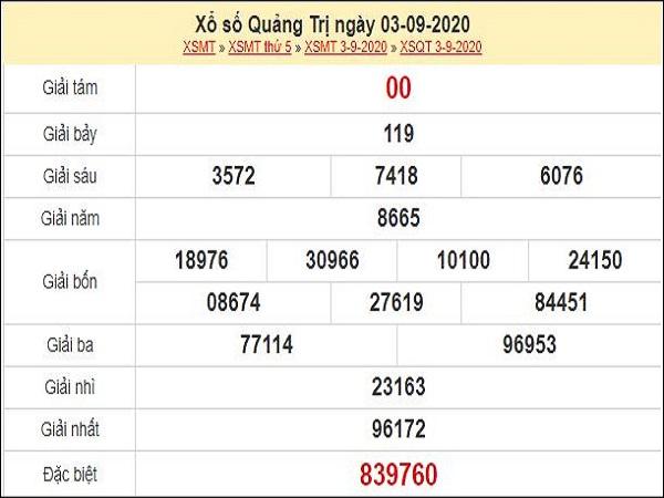 Dự đoán XSQT 10/9/2020